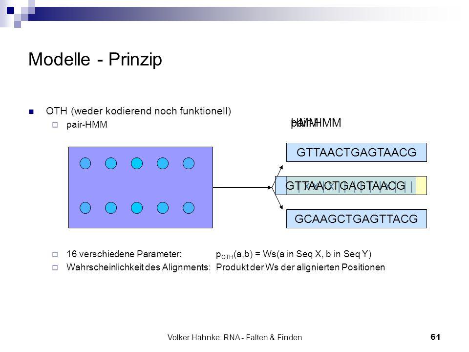 Volker Hähnke: RNA - Falten & Finden61 Modelle - Prinzip OTH (weder kodierend noch funktionell)  pair-HMM  16 verschiedene Parameter:p OTH (a,b) = W