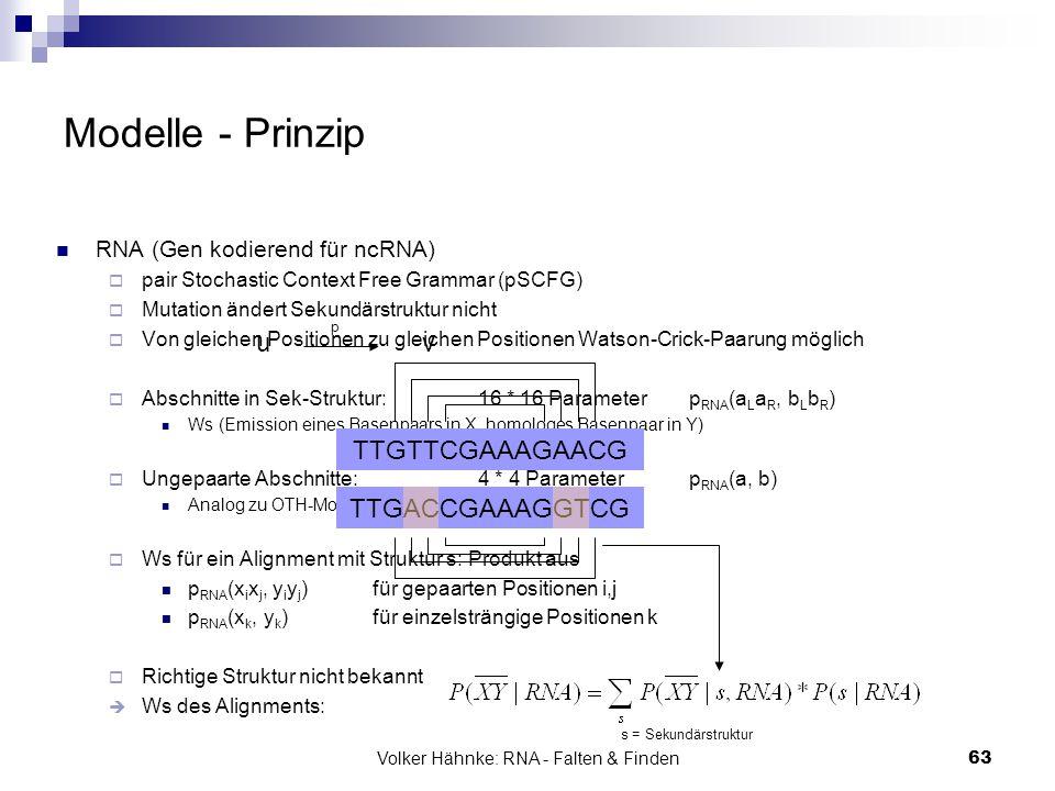 Volker Hähnke: RNA - Falten & Finden63 Modelle - Prinzip RNA (Gen kodierend für ncRNA)  pair Stochastic Context Free Grammar (pSCFG)  Mutation änder