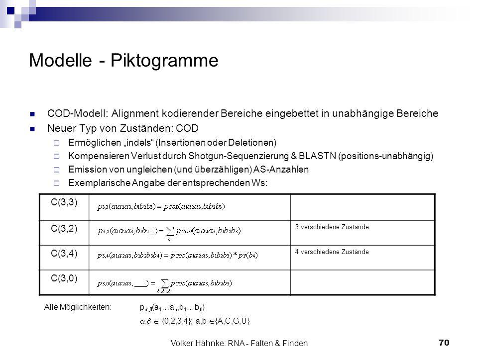 Volker Hähnke: RNA - Falten & Finden70 Modelle - Piktogramme COD-Modell: Alignment kodierender Bereiche eingebettet in unabhängige Bereiche Neuer Typ