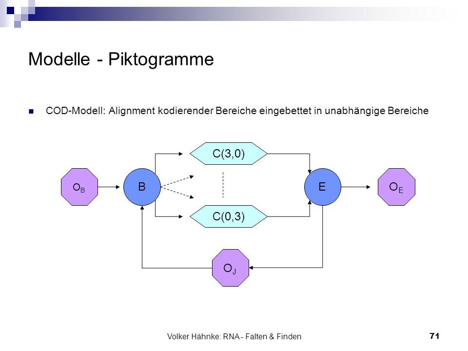 Volker Hähnke: RNA - Falten & Finden71 Modelle - Piktogramme OBOB BEOEOE COD-Modell: Alignment kodierender Bereiche eingebettet in unabhängige Bereich