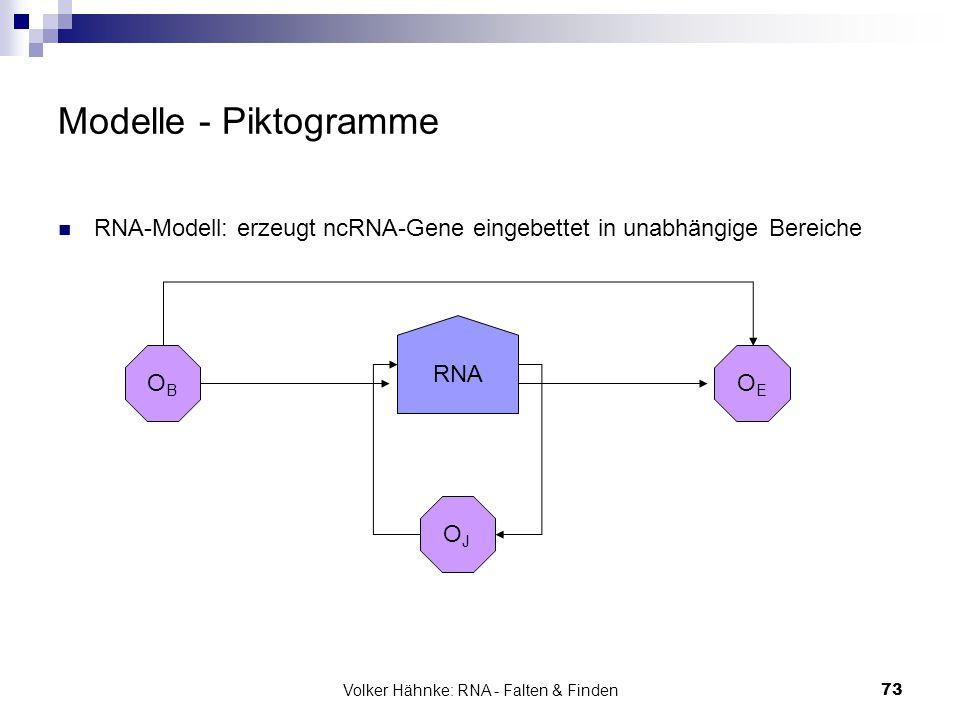Volker Hähnke: RNA - Falten & Finden73 Modelle - Piktogramme RNA-Modell: erzeugt ncRNA-Gene eingebettet in unabhängige Bereiche OBOB OJOJ OEOE RNA