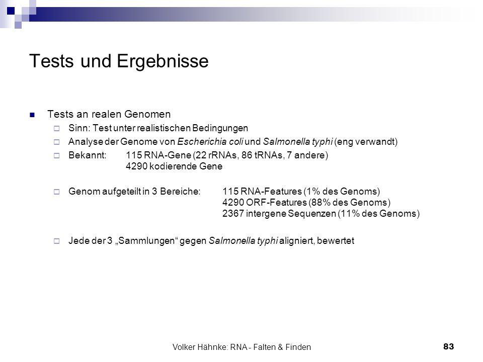 Volker Hähnke: RNA - Falten & Finden83 Tests und Ergebnisse Tests an realen Genomen  Sinn: Test unter realistischen Bedingungen  Analyse der Genome