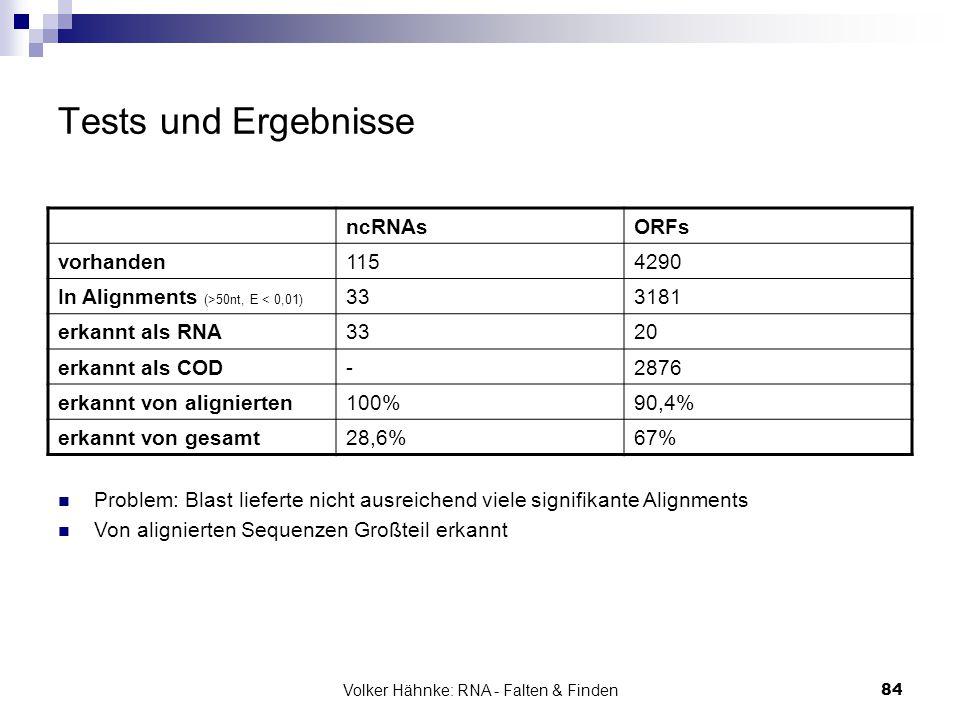 Volker Hähnke: RNA - Falten & Finden84 Tests und Ergebnisse ncRNAsORFs vorhanden1154290 In Alignments (>50nt, E < 0,01) 333181 erkannt als RNA3320 erk