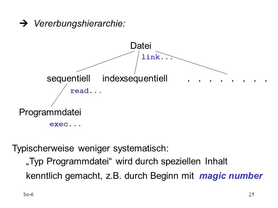 """bs-625  Vererbungshierarchie: Datei link... sequentiellindexsequentiell........ read... Programmdatei exec... Typischerweise weniger systematisch: """"T"""