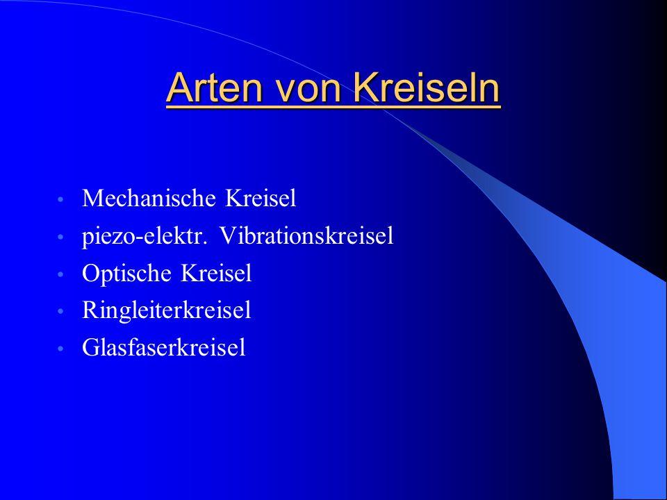 Arten von Kreiseln Mechanische Kreisel piezo-elektr. Vibrationskreisel Optische Kreisel Ringleiterkreisel Glasfaserkreisel