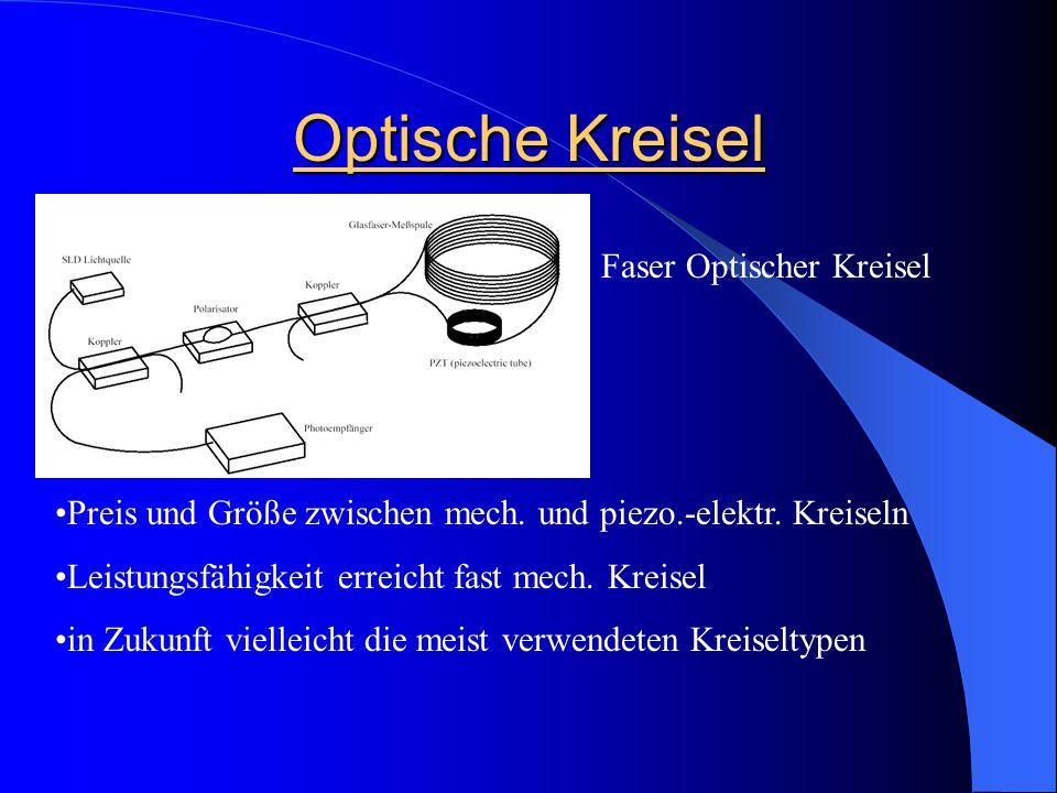 Optische Kreisel Faser Optischer Kreisel Preis und Größe zwischen mech. und piezo.-elektr. Kreiseln Leistungsfähigkeit erreicht fast mech. Kreisel in