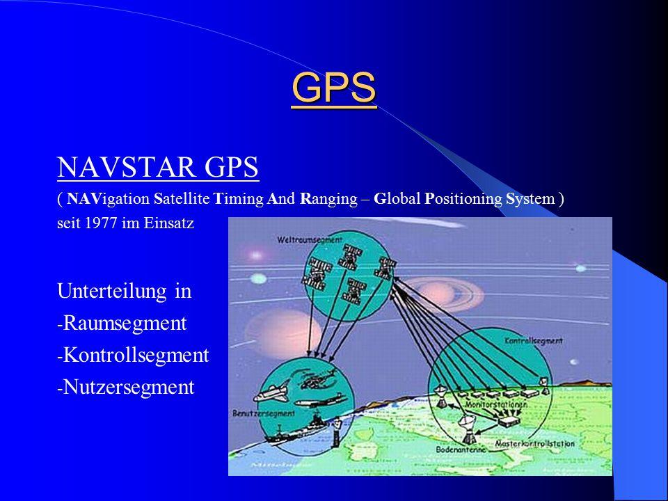 GPS NAVSTAR GPS ( NAVigation Satellite Timing And Ranging – Global Positioning System ) seit 1977 im Einsatz Unterteilung in - Raumsegment - Kontrolls