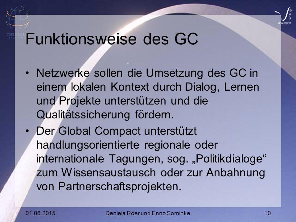 01.06.2015Daniela Röer und Enno Sominka10 Funktionsweise des GC Netzwerke sollen die Umsetzung des GC in einem lokalen Kontext durch Dialog, Lernen und Projekte unterstützen und die Qualitätssicherung fördern.