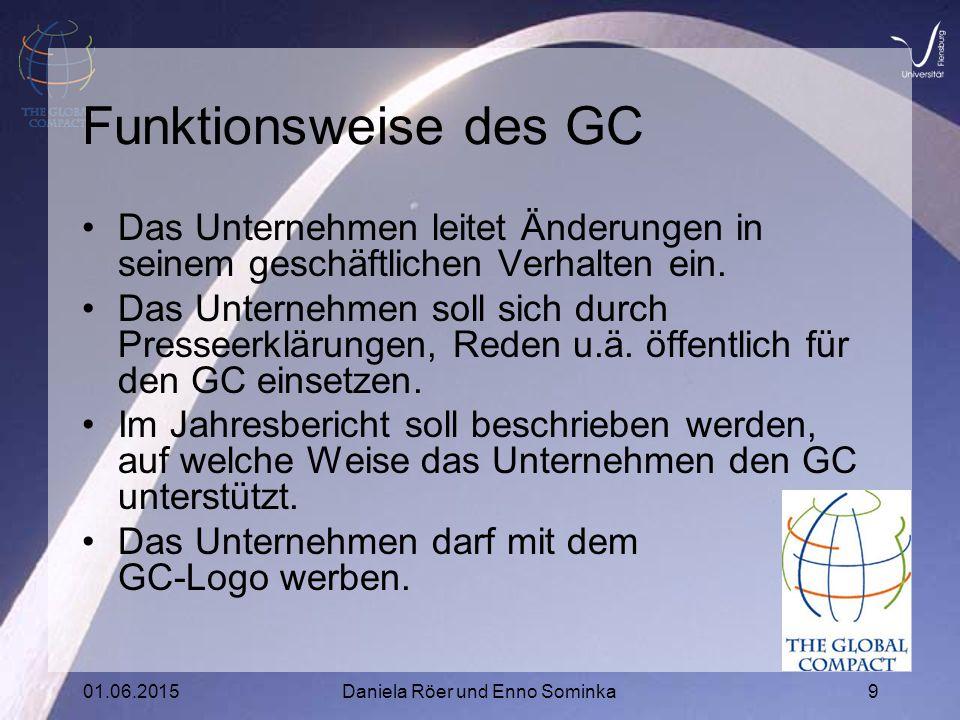 01.06.2015Daniela Röer und Enno Sominka9 Funktionsweise des GC Das Unternehmen leitet Änderungen in seinem geschäftlichen Verhalten ein.