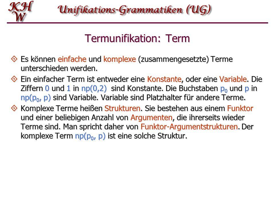 Termunifikation  Wenn es bei einer Ableitung darum geht, zu beweisen, dass beispiels- weise np(0,2) gilt, muss gezeigt werden, dass es eine Regel (ein Axiom) gibt, die auf diesen Fall anwendbar ist.