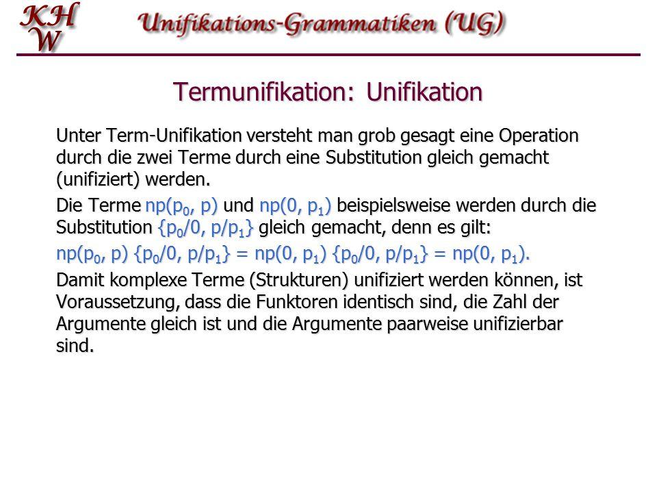 Termunifikation: Substitution Im konkreten Fall müsste die Variable p 0 durch die Konstante 0 und die Variable p durch die Konstante 2 ersetzt werden, und zwar überall wo diese Variablen im Ausdruck vorkommen.
