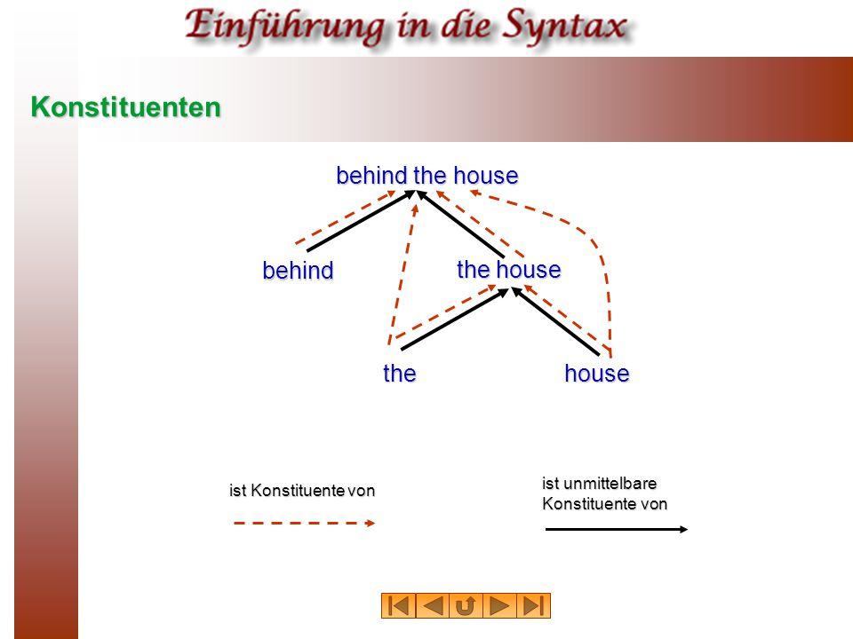 Substitution - Probleme  Anhand des Substitutionstests könnten auch vorigen Beispiel die in der geschweiften Klammer stehenden Teilketten als Konstitutenten gelten.