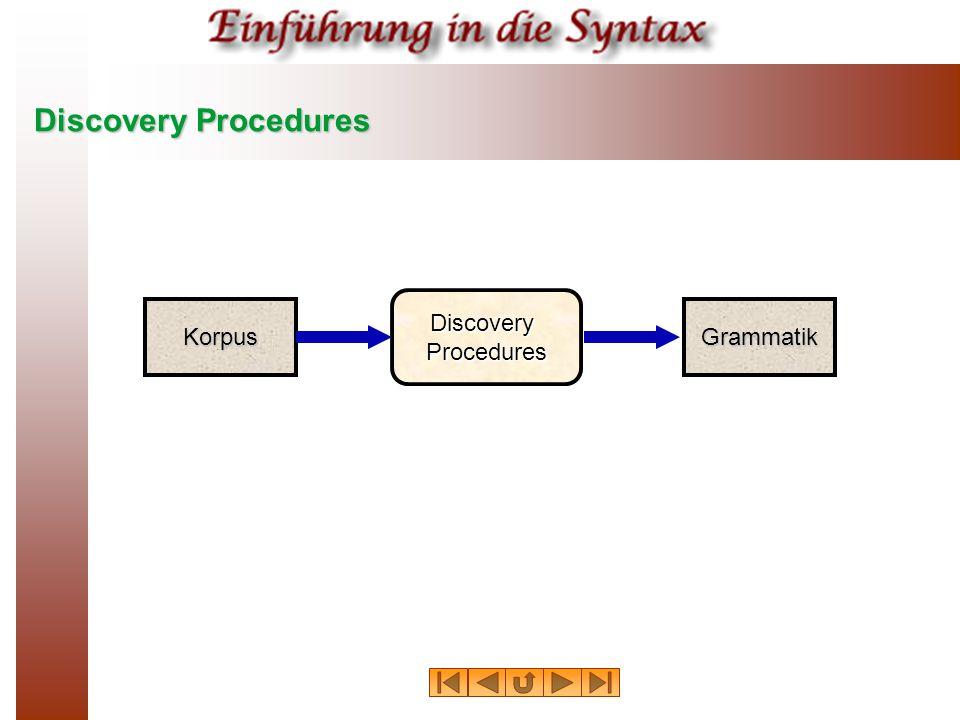 Discovery procedures  Die grundlegenden Verfahren dabei sind  die Segmentierung, d.h.