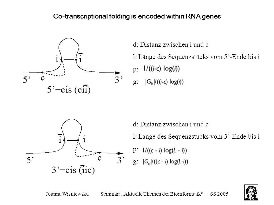 """Joanna WisniewskaSeminar: """"Aktuelle Themen der Bioinformatik""""SS 2005 Co-transcriptional folding is encoded within RNA genes d: Distanz zwischen i und"""