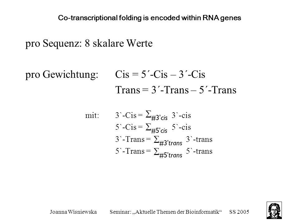 "Joanna WisniewskaSeminar: ""Aktuelle Themen der Bioinformatik SS 2005 Co-transcriptional folding is encoded within RNA genes pro Sequenz: 8 skalare Werte pro Gewichtung:Cis = 5´-Cis – 3´-Cis Trans = 3´-Trans – 5´-Trans mit: 3`-Cis = 3`-cis 5`-Cis = 5`-cis 3`-Trans = 3`-trans 5`-Trans = 5`-trans"