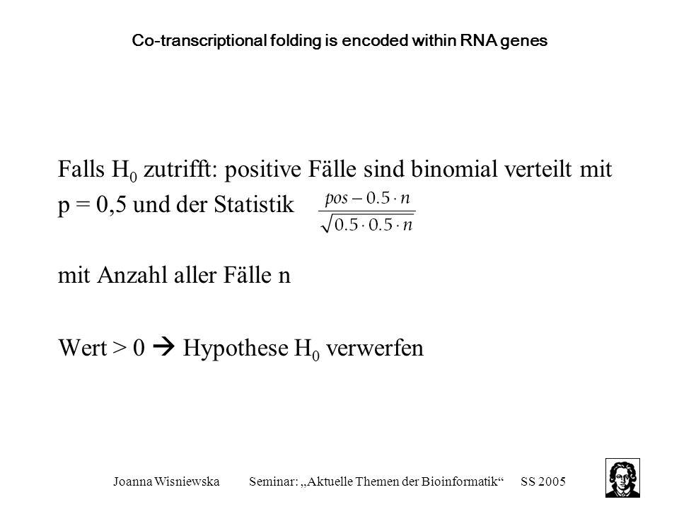 """Joanna WisniewskaSeminar: """"Aktuelle Themen der Bioinformatik SS 2005 Co-transcriptional folding is encoded within RNA genes Falls H 0 zutrifft: positive Fälle sind binomial verteilt mit p = 0,5 und der Statistik mit Anzahl aller Fälle n Wert > 0  Hypothese H 0 verwerfen"""