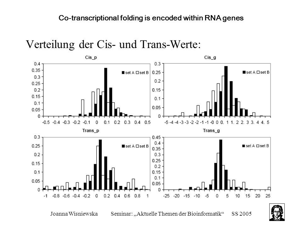 """Joanna WisniewskaSeminar: """"Aktuelle Themen der Bioinformatik""""SS 2005 Co-transcriptional folding is encoded within RNA genes Verteilung der Cis- und Tr"""
