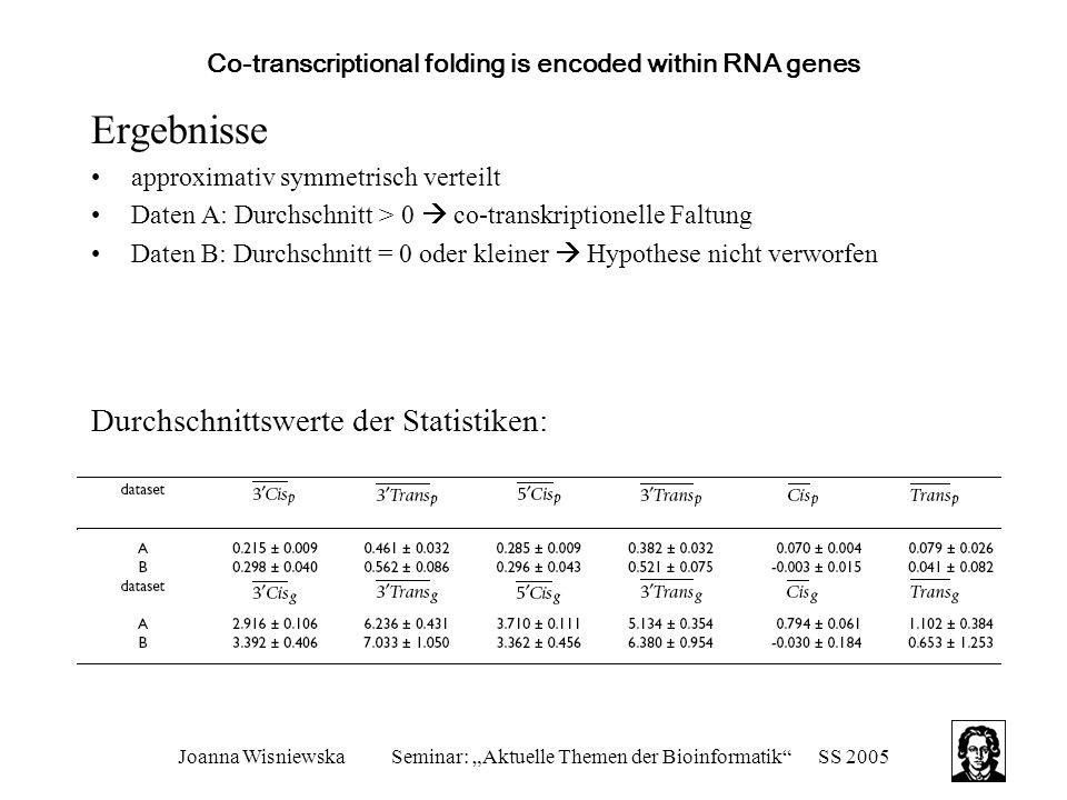"""Joanna WisniewskaSeminar: """"Aktuelle Themen der Bioinformatik SS 2005 Co-transcriptional folding is encoded within RNA genes Ergebnisse approximativ symmetrisch verteilt Daten A: Durchschnitt > 0  co-transkriptionelle Faltung Daten B: Durchschnitt = 0 oder kleiner  Hypothese nicht verworfen Durchschnittswerte der Statistiken:"""