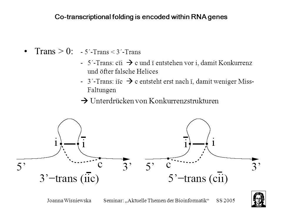 """Joanna WisniewskaSeminar: """"Aktuelle Themen der Bioinformatik SS 2005 Co-transcriptional folding is encoded within RNA genes Trans > 0: - 5´-Trans < 3´-Trans -5´-Trans: cīi  c und ī entstehen vor i, damit Konkurrenz und öfter falsche Helices -3´-Trans: iīc  c entsteht erst nach ī, damit weniger Miss- Faltungen  Unterdrücken von Konkurrenzstrukturen"""