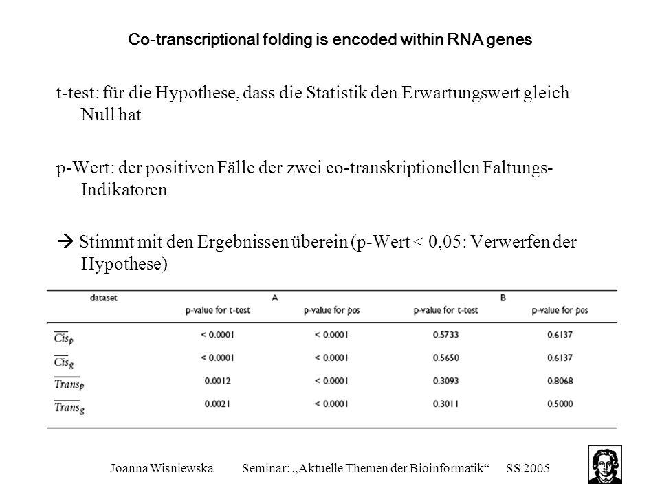 """Joanna WisniewskaSeminar: """"Aktuelle Themen der Bioinformatik""""SS 2005 Co-transcriptional folding is encoded within RNA genes t-test: für die Hypothese,"""