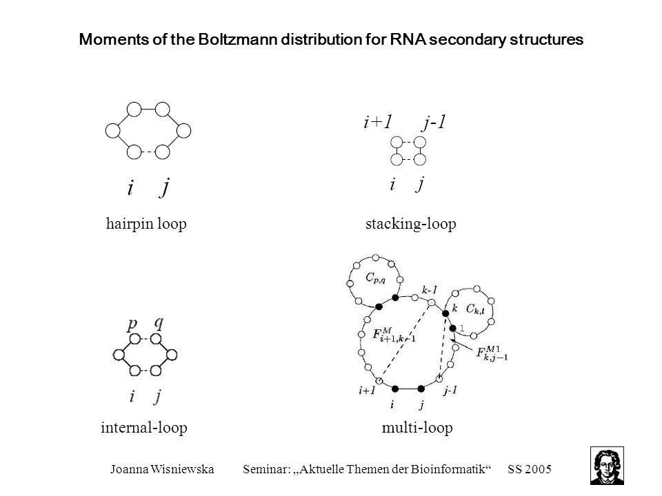 "Joanna WisniewskaSeminar: ""Aktuelle Themen der Bioinformatik SS 2005 Moments of the Boltzmann distribution for RNA secondary structures multi-loop hairpin loopstacking-loop internal-loop"