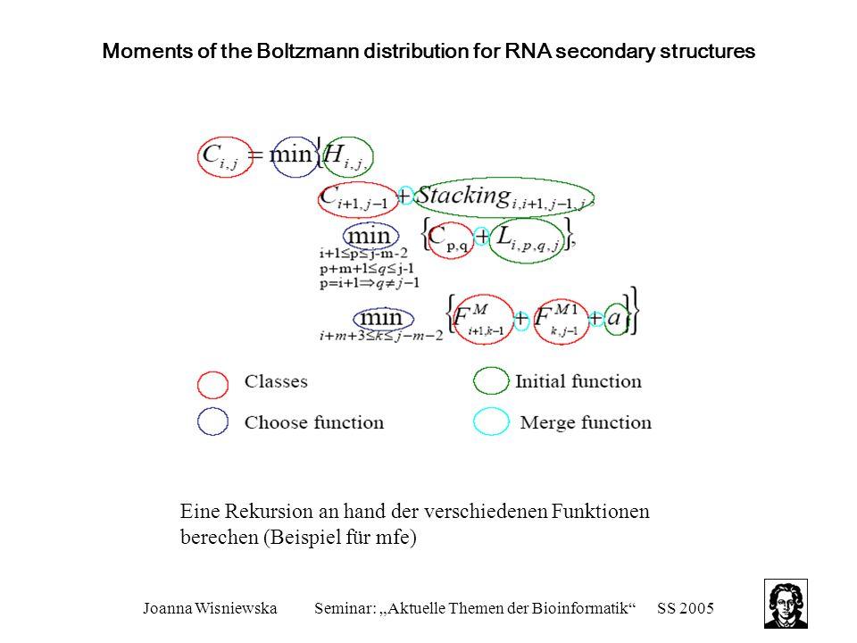 """Joanna WisniewskaSeminar: """"Aktuelle Themen der Bioinformatik""""SS 2005 Moments of the Boltzmann distribution for RNA secondary structures Eine Rekursion"""