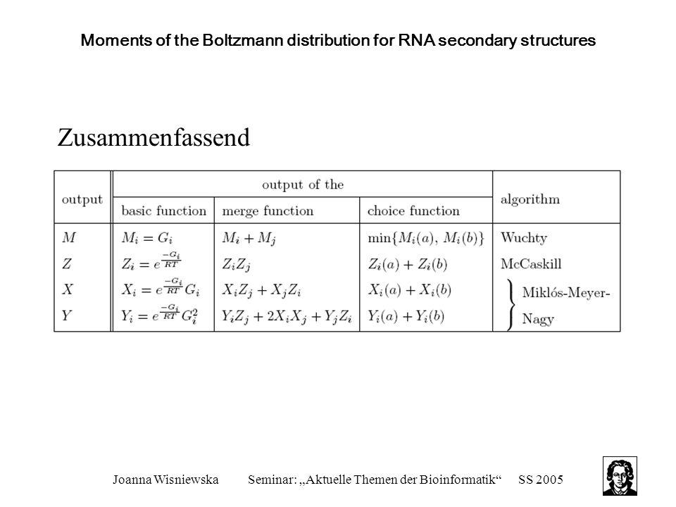 """Joanna WisniewskaSeminar: """"Aktuelle Themen der Bioinformatik""""SS 2005 Moments of the Boltzmann distribution for RNA secondary structures Zusammenfassen"""