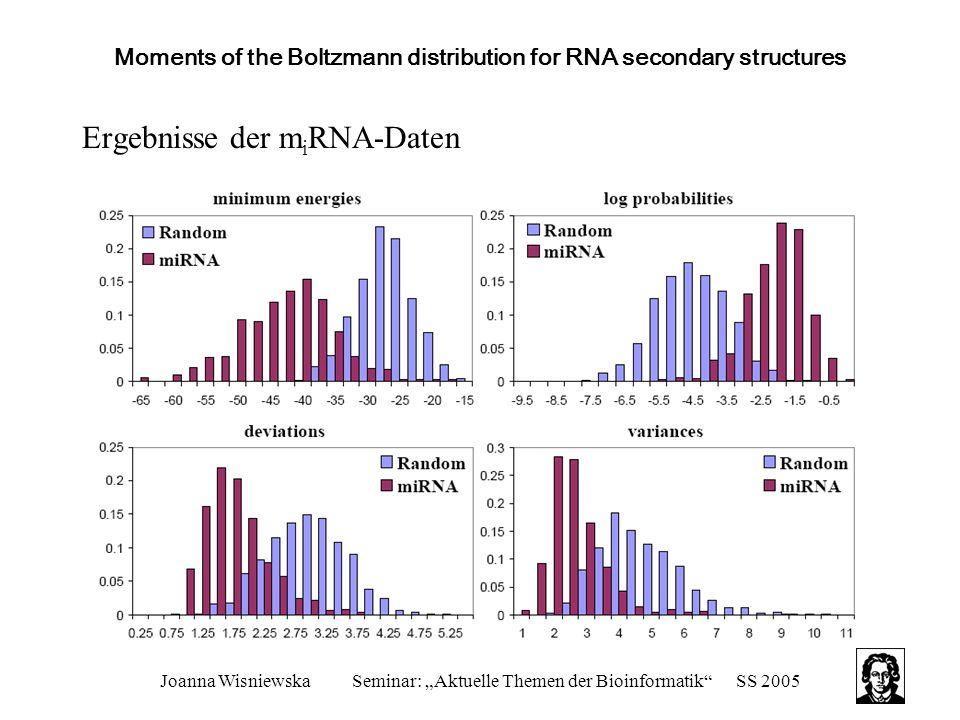 "Joanna WisniewskaSeminar: ""Aktuelle Themen der Bioinformatik SS 2005 Moments of the Boltzmann distribution for RNA secondary structures Ergebnisse der m i RNA-Daten"