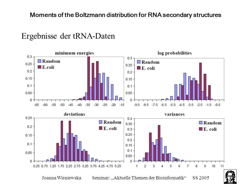 "Joanna WisniewskaSeminar: ""Aktuelle Themen der Bioinformatik SS 2005 Moments of the Boltzmann distribution for RNA secondary structures Ergebnisse der tRNA-Daten"