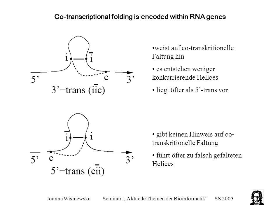 """Joanna WisniewskaSeminar: """"Aktuelle Themen der Bioinformatik SS 2005 Co-transcriptional folding is encoded within RNA genes gibt keinen Hinweis auf co- transkritionelle Faltung führt öfter zu falsch gefalteten Helices weist auf co-transkritionelle Faltung hin es entstehen weniger konkurrierende Helices liegt öfter als 5`-trans vor"""
