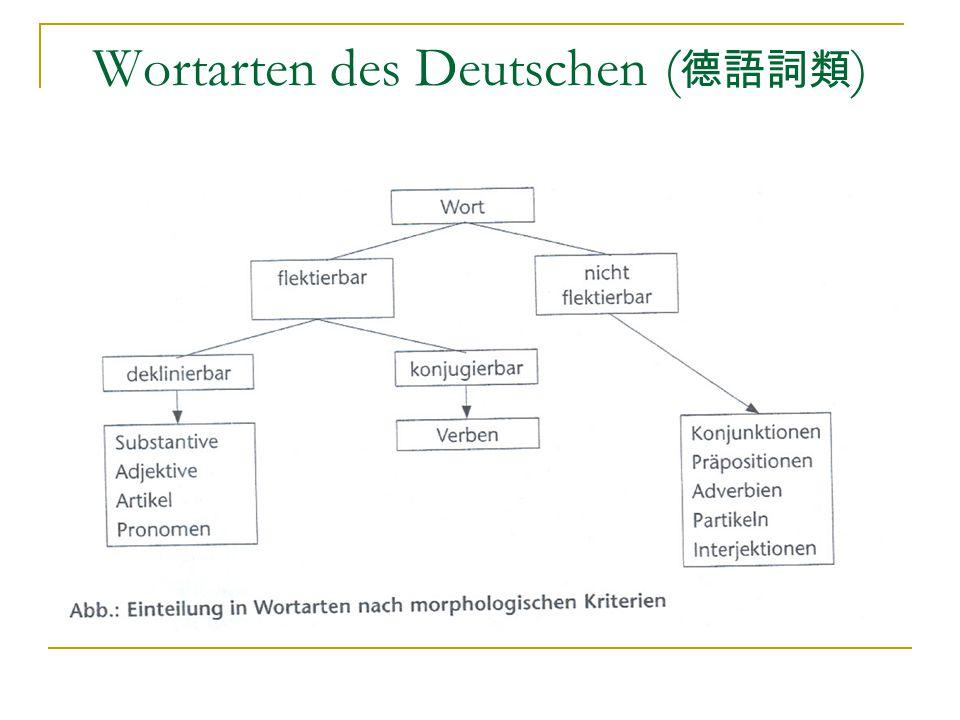 Wortarten des Deutschen ( 德語詞類 )