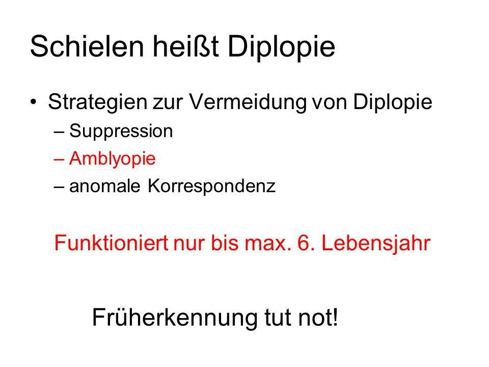 Schielen heißt Diplopie Strategien zur Vermeidung von Diplopie –Suppression –Amblyopie –anomale Korrespondenz Funktioniert nur bis max. 6. Lebensjahr