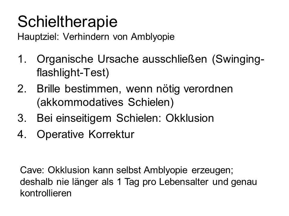 Schieltherapie Hauptziel: Verhindern von Amblyopie 1.Organische Ursache ausschließen (Swinging- flashlight-Test) 2.Brille bestimmen, wenn nötig verordnen (akkommodatives Schielen) 3.Bei einseitigem Schielen: Okklusion 4.Operative Korrektur Cave: Okklusion kann selbst Amblyopie erzeugen; deshalb nie länger als 1 Tag pro Lebensalter und genau kontrollieren