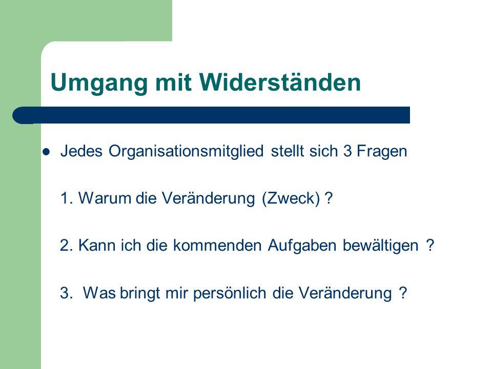 Umgang mit Widerständen Jedes Organisationsmitglied stellt sich 3 Fragen 1. Warum die Veränderung (Zweck) ? 2. Kann ich die kommenden Aufgaben bewälti