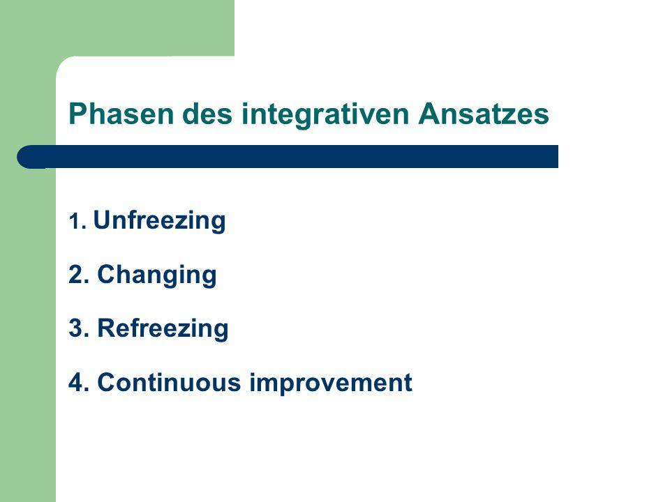 Phasen des integrativen Ansatzes 1. Unfreezing 2. Changing 3. Refreezing 4. Continuous improvement