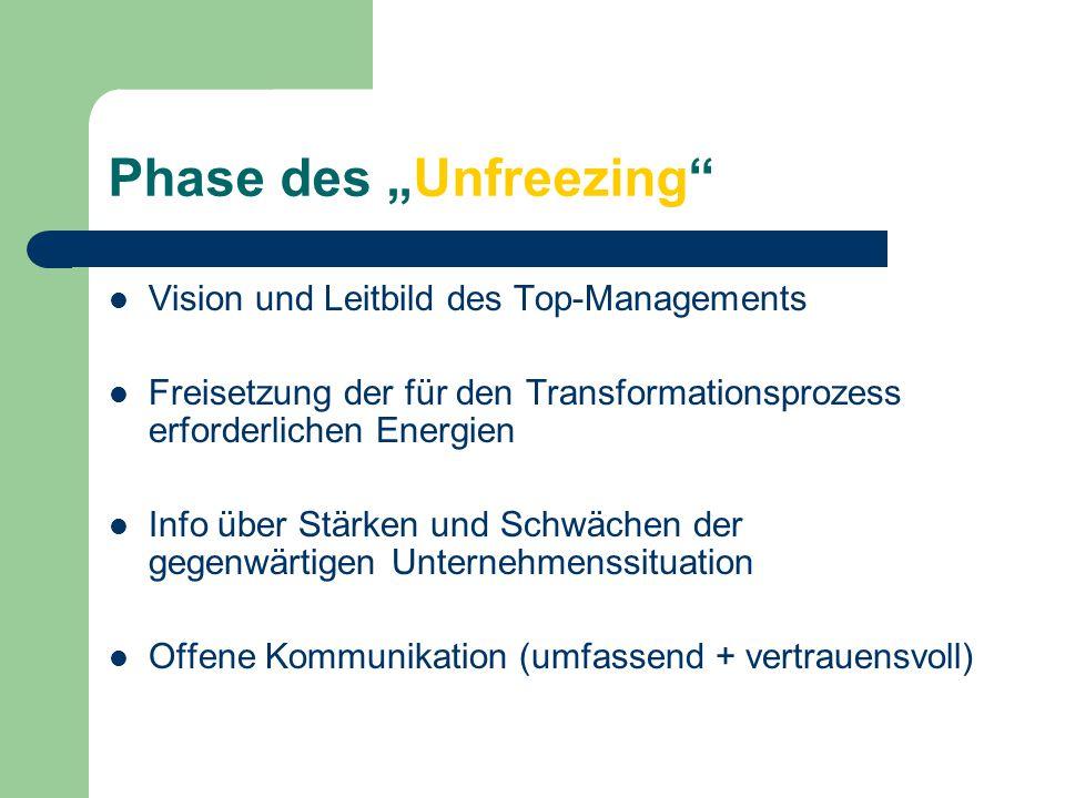 """Phase des """"Unfreezing"""" Vision und Leitbild des Top-Managements Freisetzung der für den Transformationsprozess erforderlichen Energien Info über Stärke"""