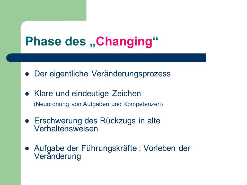 """Phase des """"Changing"""" Der eigentliche Veränderungsprozess Klare und eindeutige Zeichen (Neuordnung von Aufgaben und Kompetenzen) Erschwerung des Rückzu"""