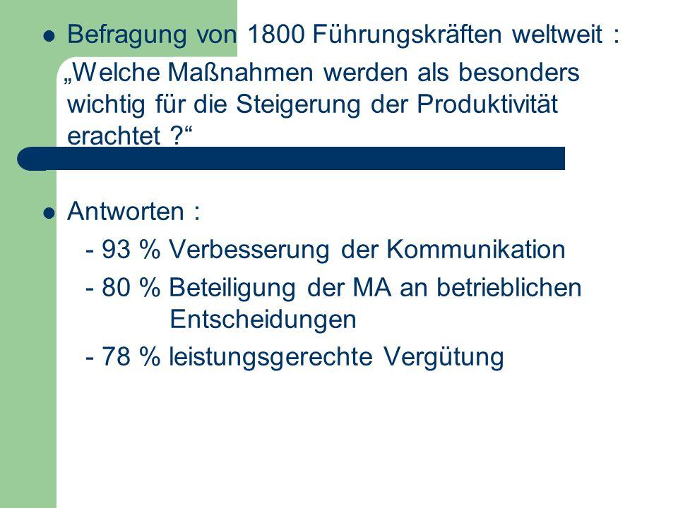 """Befragung von 1800 Führungskräften weltweit : """"Welche Maßnahmen werden als besonders wichtig für die Steigerung der Produktivität erachtet ?"""" Antworte"""