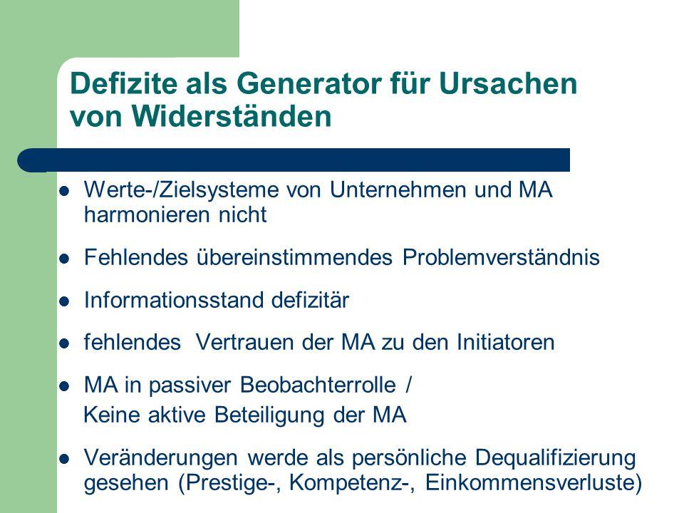 Defizite als Generator für Ursachen von Widerständen Werte-/Zielsysteme von Unternehmen und MA harmonieren nicht Fehlendes übereinstimmendes Problemve