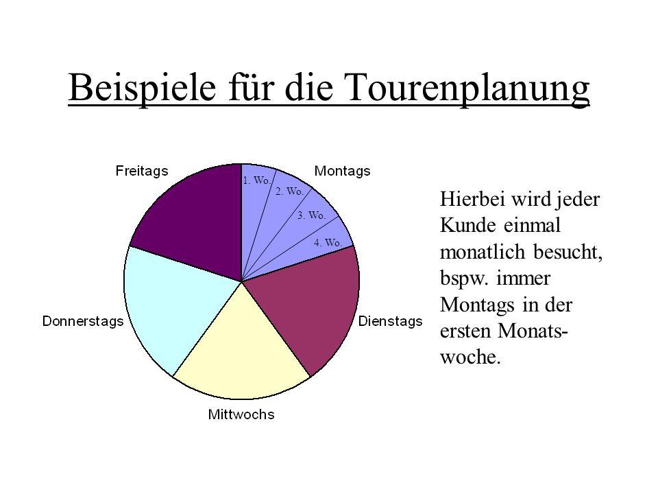 Beispiele für die Tourenplanung Hierbei wird jeder Kunde einmal monatlich besucht, bspw. immer Montags in der ersten Monats- woche. 1. Wo. 2. Wo. 3. W