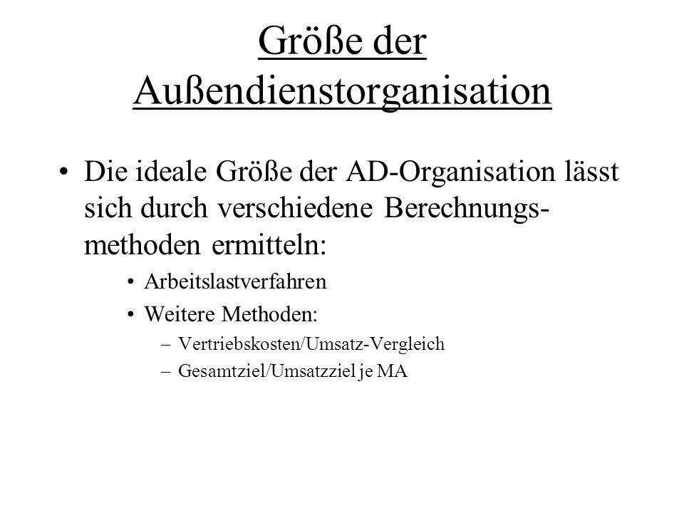 Die ideale Größe der AD-Organisation lässt sich durch verschiedene Berechnungs- methoden ermitteln: Arbeitslastverfahren Weitere Methoden: –Vertriebsk