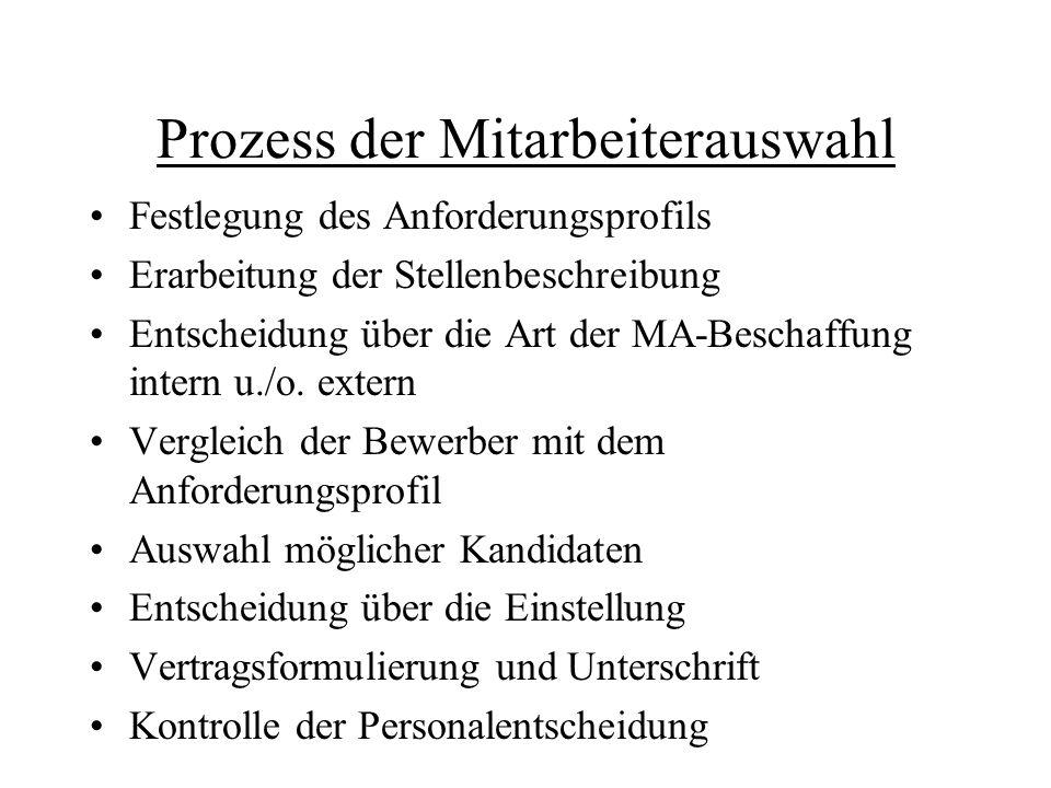Prozess der Mitarbeiterauswahl Festlegung des Anforderungsprofils Erarbeitung der Stellenbeschreibung Entscheidung über die Art der MA-Beschaffung int