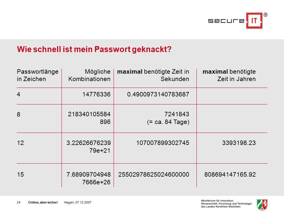 Online, aber sicher. Hagen, 07.12.200724 Wie schnell ist mein Passwort geknackt.
