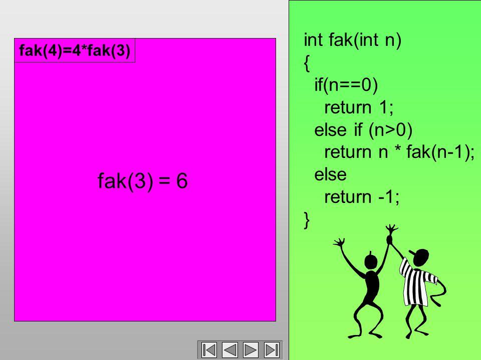 fak(4)=4*fak(3) int fak(int n) { if(n==0) return 1; else if (n>0) return n * fak(n-1); else return -1; } fak(3) = 6