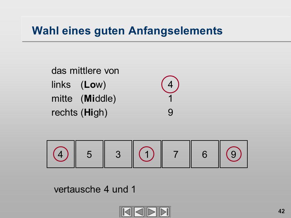 42 das mittlere von links(Low)4 mitte(Middle)1 rechts(High)9 4531769 Wahl eines guten Anfangselements vertausche 4 und 1