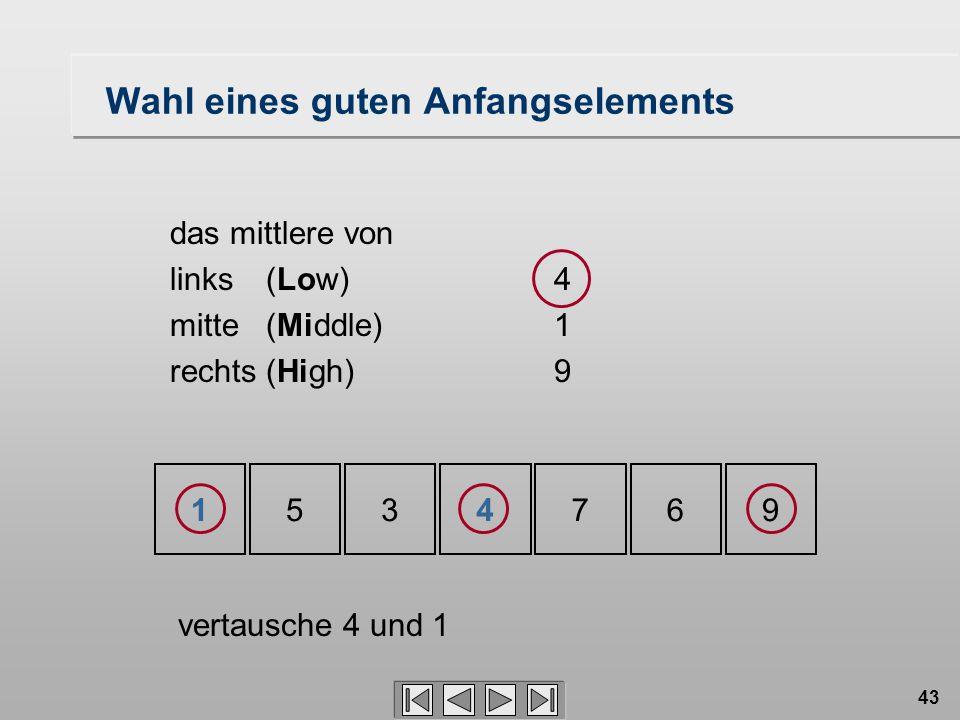 43 das mittlere von links(Low)4 mitte(Middle)1 rechts(High)9 Wahl eines guten Anfangselements 1534769 vertausche 4 und 1