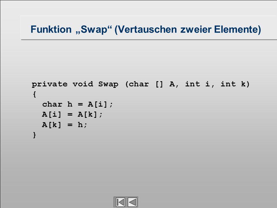 """private void Swap (char [] A, int i, int k) { char h = A[i]; A[i] = A[k]; A[k] = h; } Funktion """"Swap"""" (Vertauschen zweier Elemente)"""