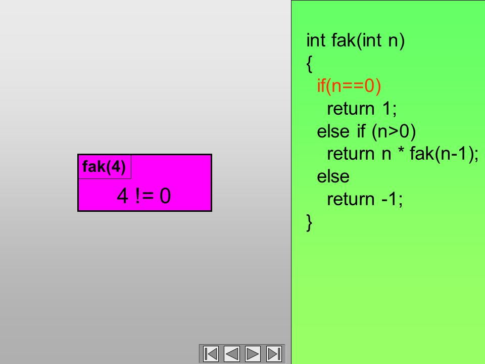 int fak(int n) { if(n==0) return 1; else if (n>0) return n * fak(n-1); else return -1; } 4 != 0 fak(4)