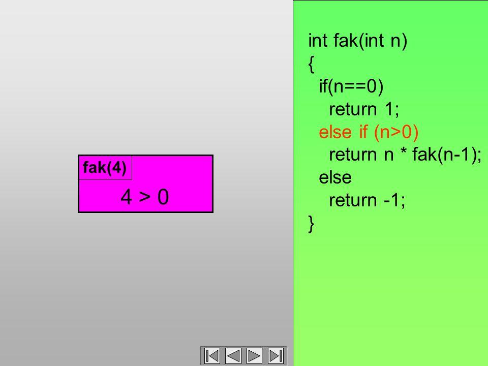 int fak(int n) { if(n==0) return 1; else if (n>0) return n * fak(n-1); else return -1; } 4 > 0 fak(4)