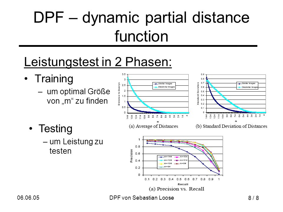 "06.06.05DPF von Sebastian Loose DPF – dynamic partial distance function Leistungstest in 2 Phasen: Training –um optimal Größe von ""m"" zu finden Testin"